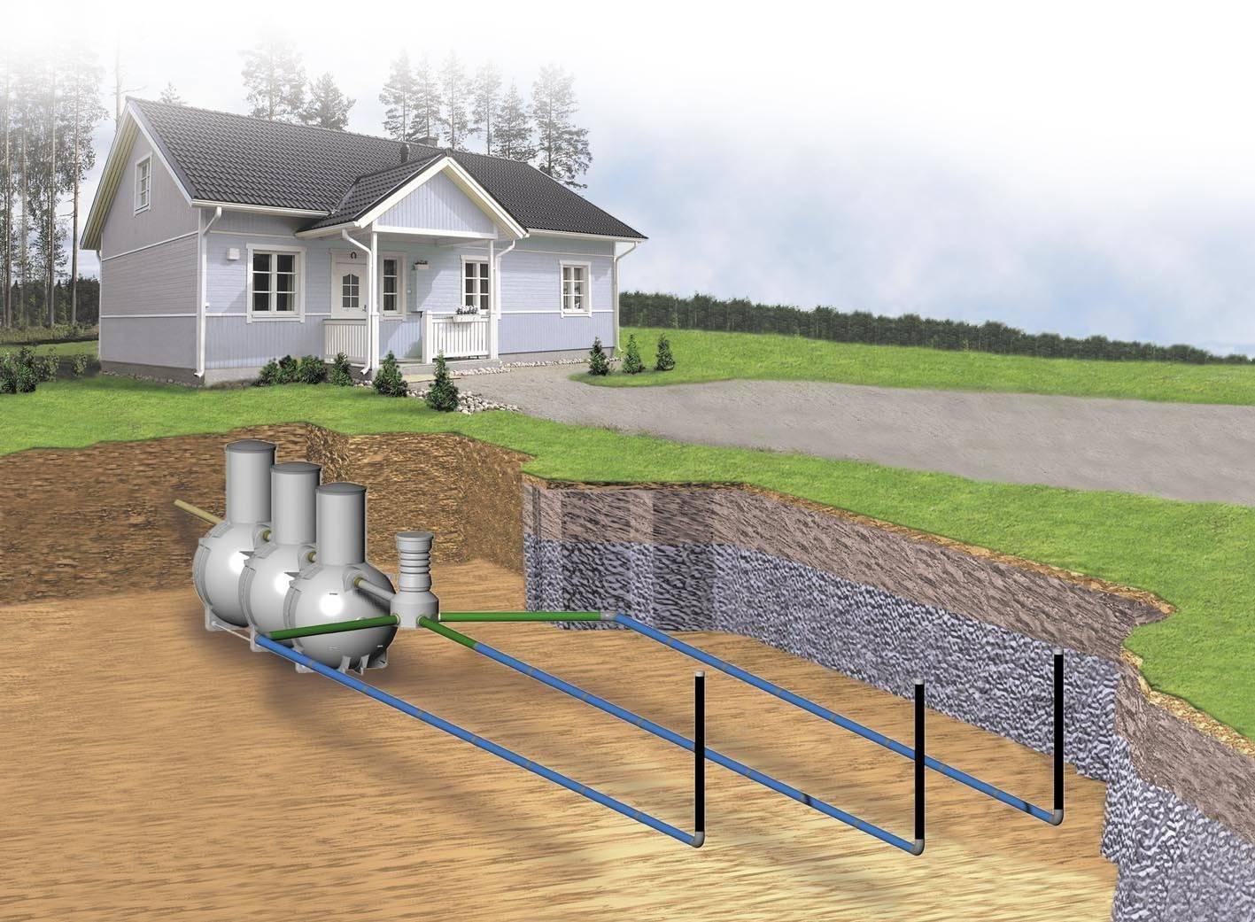 Абиона :: uponor sako - локальная система очистки бытовых сточных вод