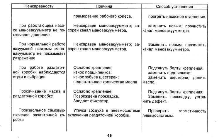 Топас-5: порядок его установки и обслуживания, цена септика