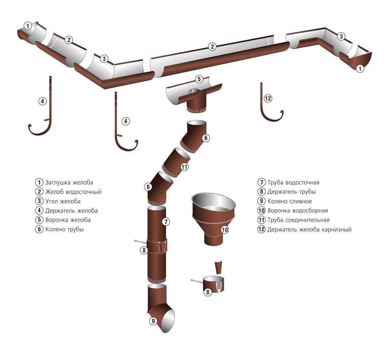 Монтаж водосточной системы: 105 фото и видео описание установки системы отвода воды