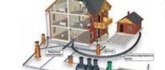 Как подключить частный дом к центральной канализации: документы, требования СНиП, монтаж