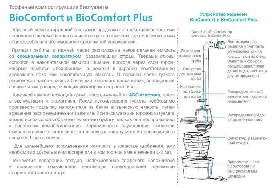 Портативный биотуалет - устройство, принцип работы, выбор