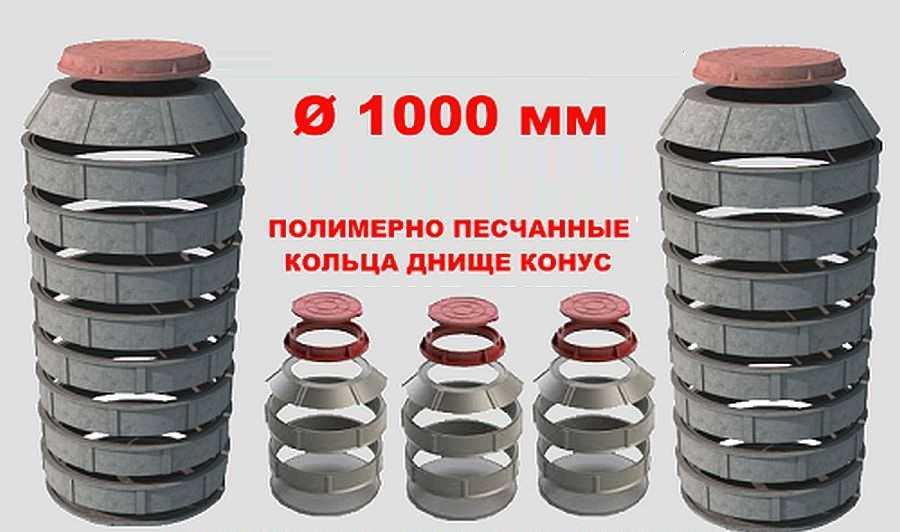 Выбираем бетонные кольца для септика в москве: размеры, производители