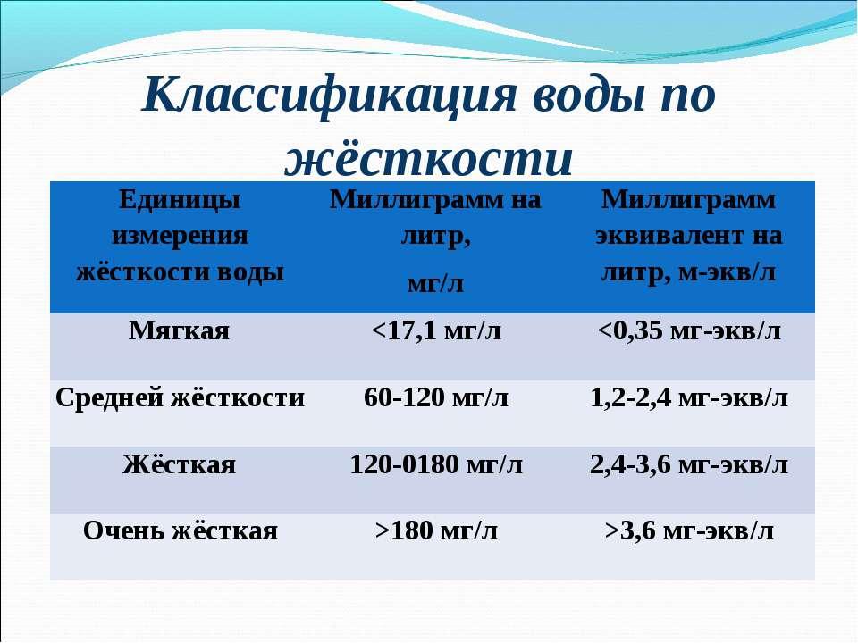 Жесткость воды в аквариуме: общая (gh), карбонатная (kh) и некарбонатная, что это такое, как смягчить, повысить и определить в домашних условиях