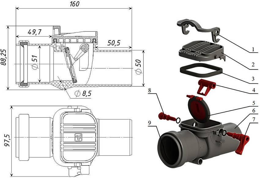 Обратный клапан на канализацию - принцип работы, устройство, установка