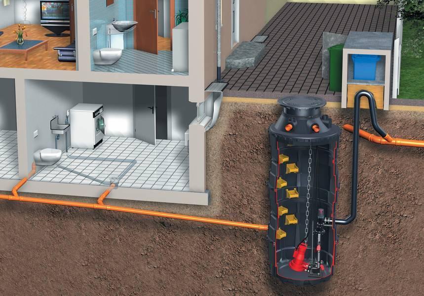 Расчет водоотведения бытовых и ливневых вод