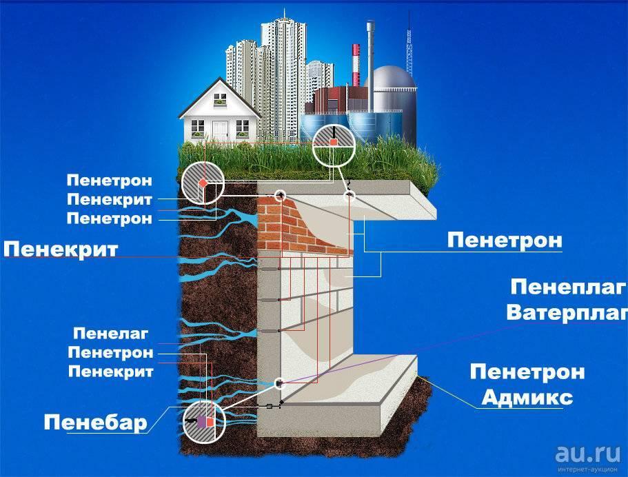 Как осуществляется гидроизоляция септика из бетонных колец?