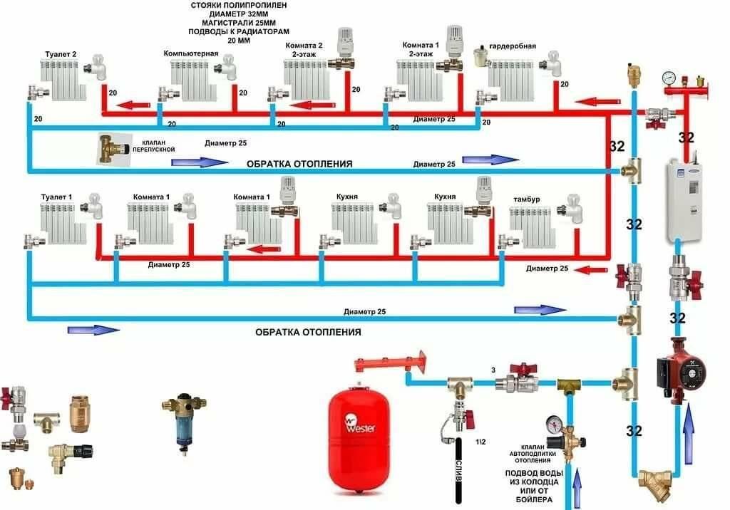 Так ли сложно установить автономное отопление в многоквартирном доме?