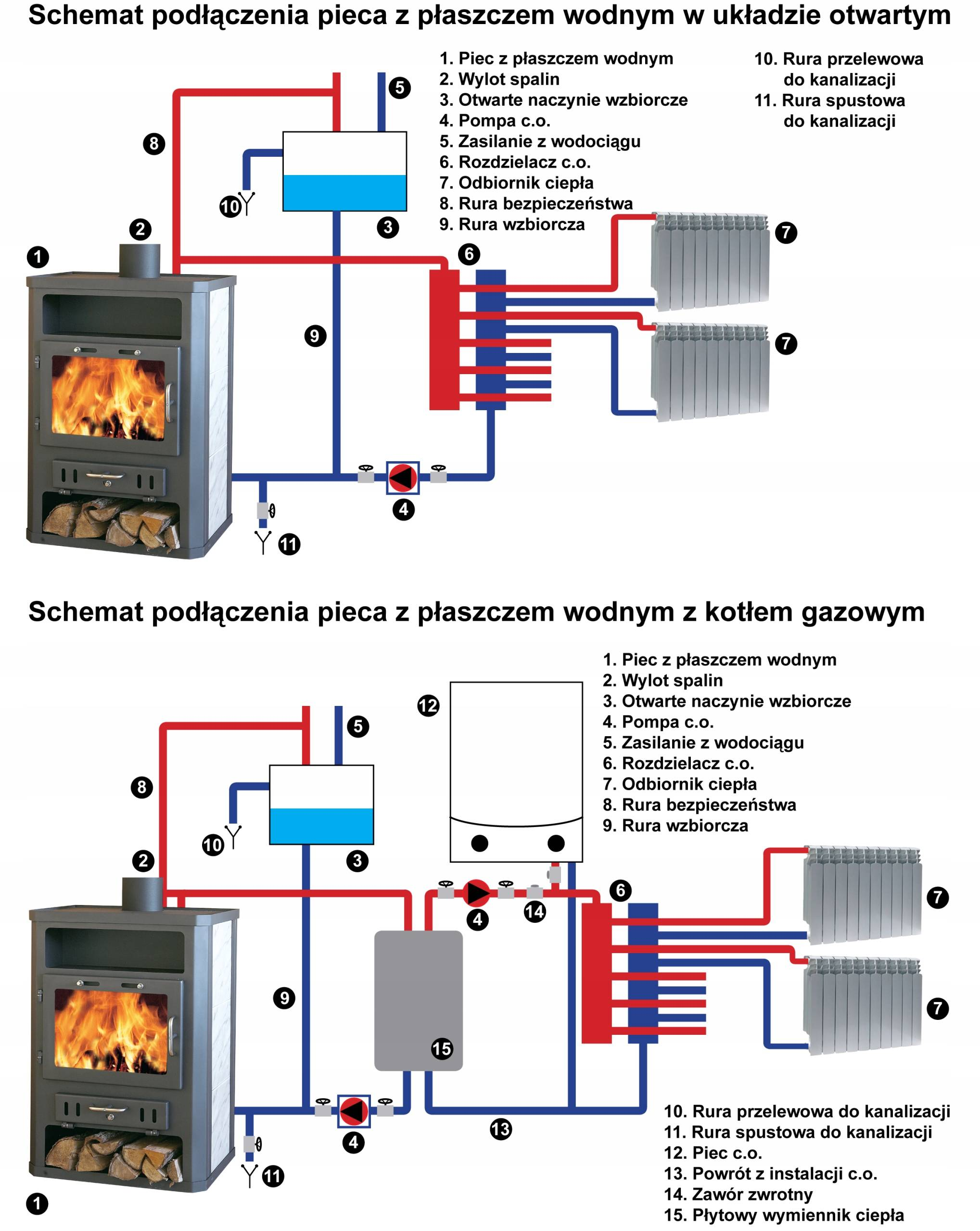 Печь с водяным отоплением: 95 фото схем применения печей для отопления