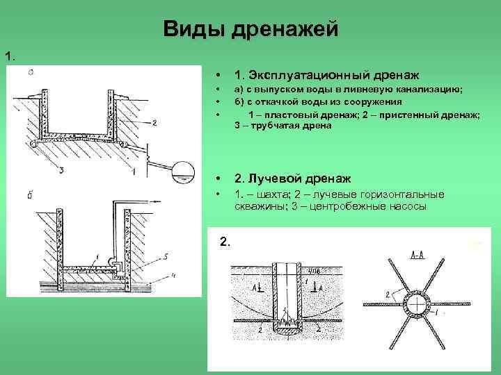 Особенности устройства поверхностного дренажа