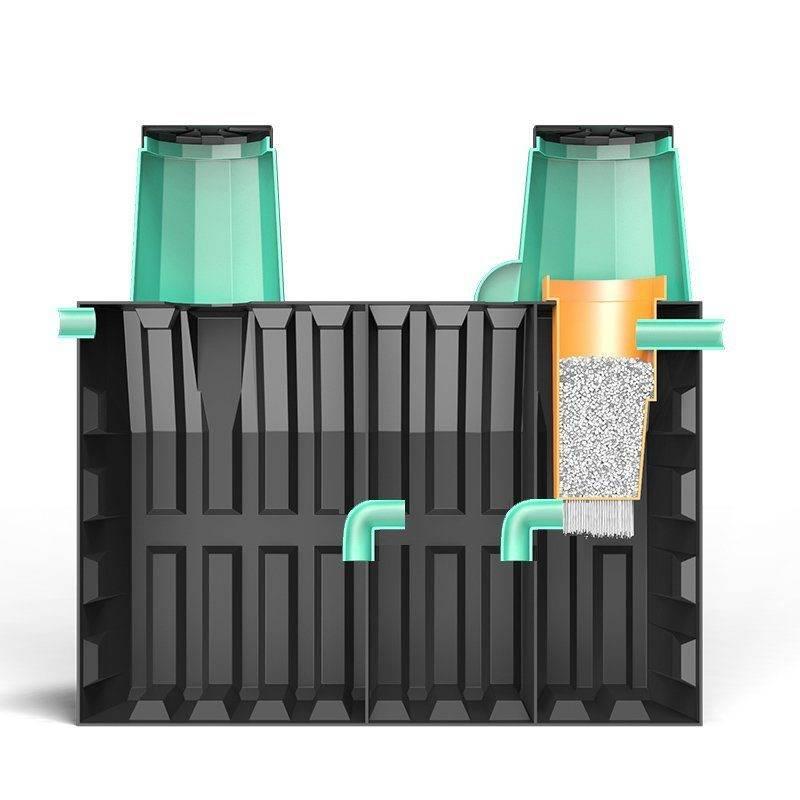 Септики «термит»: устройство и установка моделей «трансформер» для дачи, монтаж сооружений «профи», отзывы владельцев о производителе