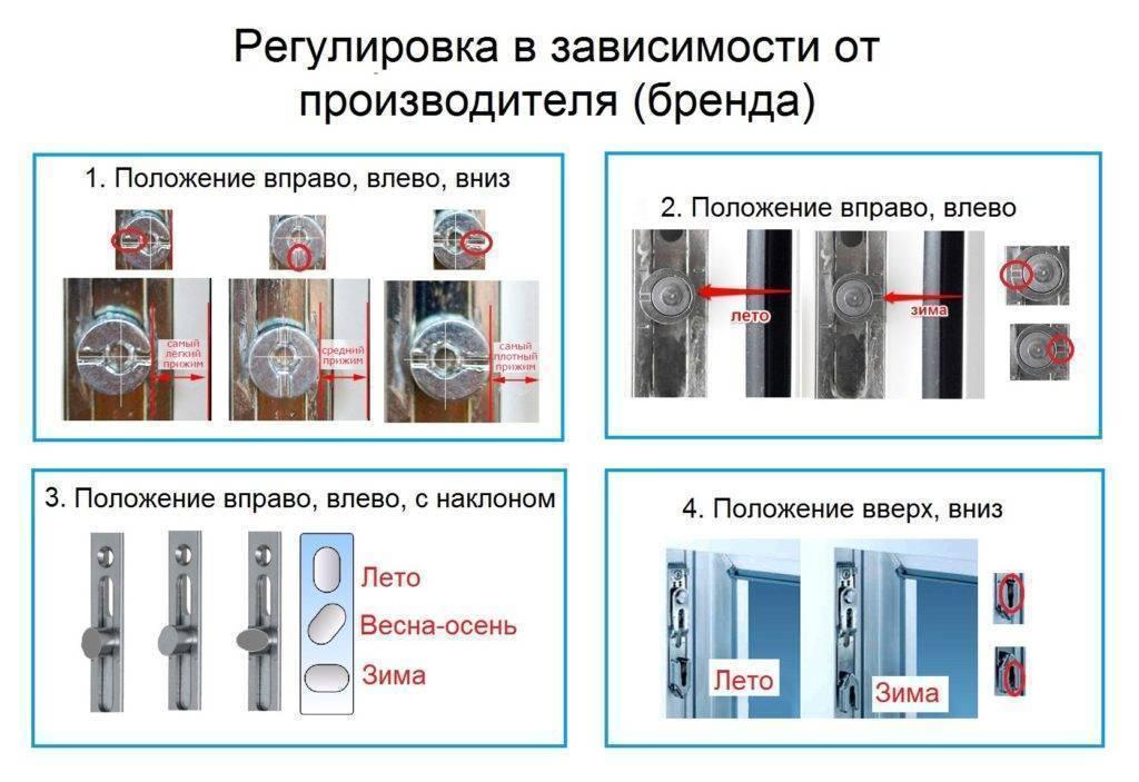 Как выбрать клей для пвх труб и особенности склеивания по инструкции - vodatyt.ru