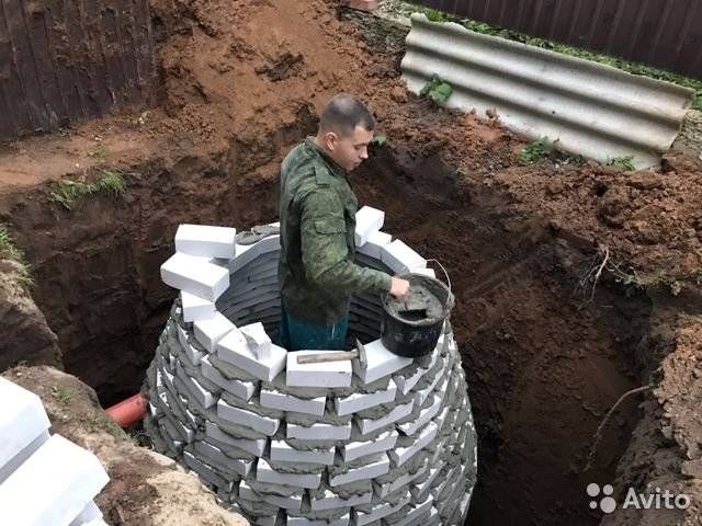 Выгребная яма: виды, особенности, технология сооружения, правила эксплуатации