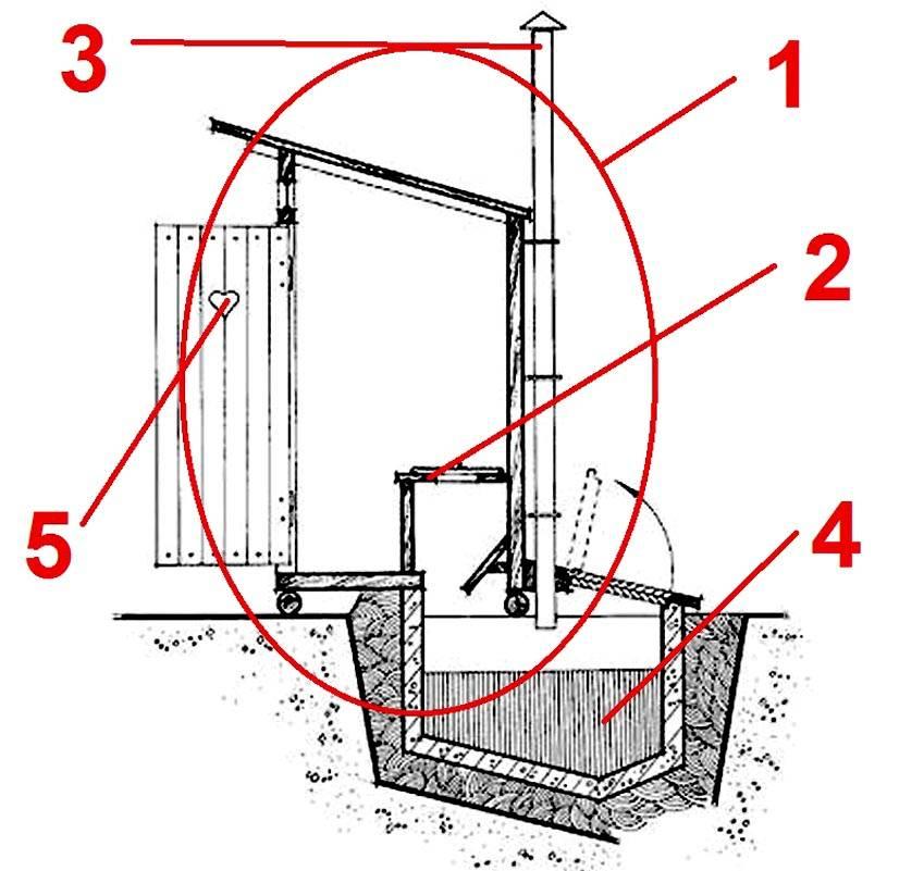 дачный туалет без выгребной ямы своими руками без запаха