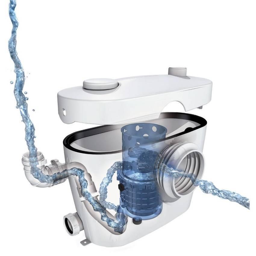 Сололифт для канализации. чем он будет полезен?
