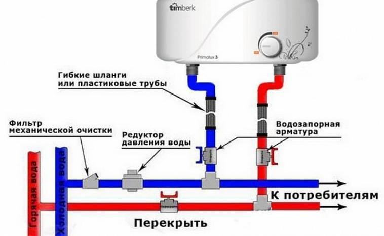 Подключение бойлера к водопроводу своими руками: как выбрать и установить конструкцию