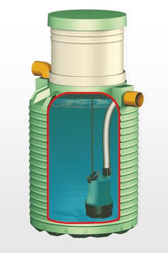 Септик микроб: конструкция, принцип работы, преимущества, виды, особенности монтажа