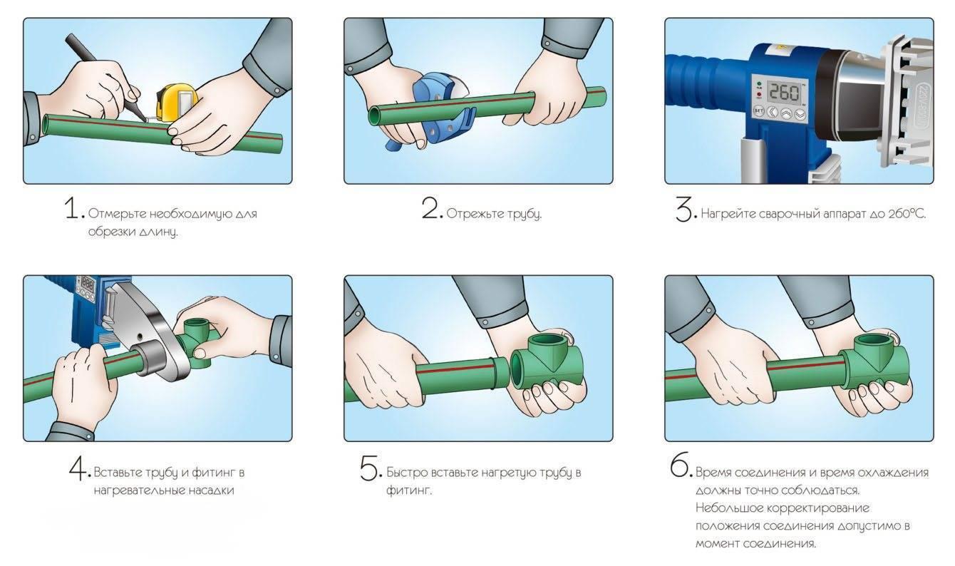 Сварка полипропиленовых труб в труднодоступных местах - как паять полипропиленовые трубы | стройсоветы
