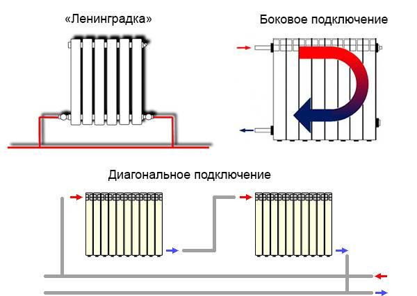 Схема подключения радиаторов отопления в частном доме: правильно подключить батареи, способы, варианты и виды, как установить