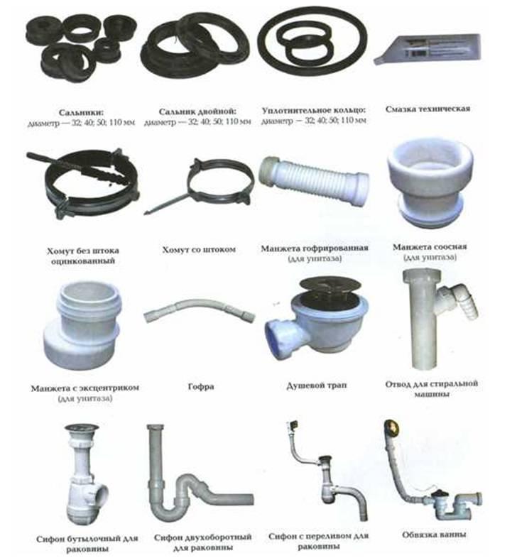 Принципы выбора и укладки гофрированных пластиковых труб
