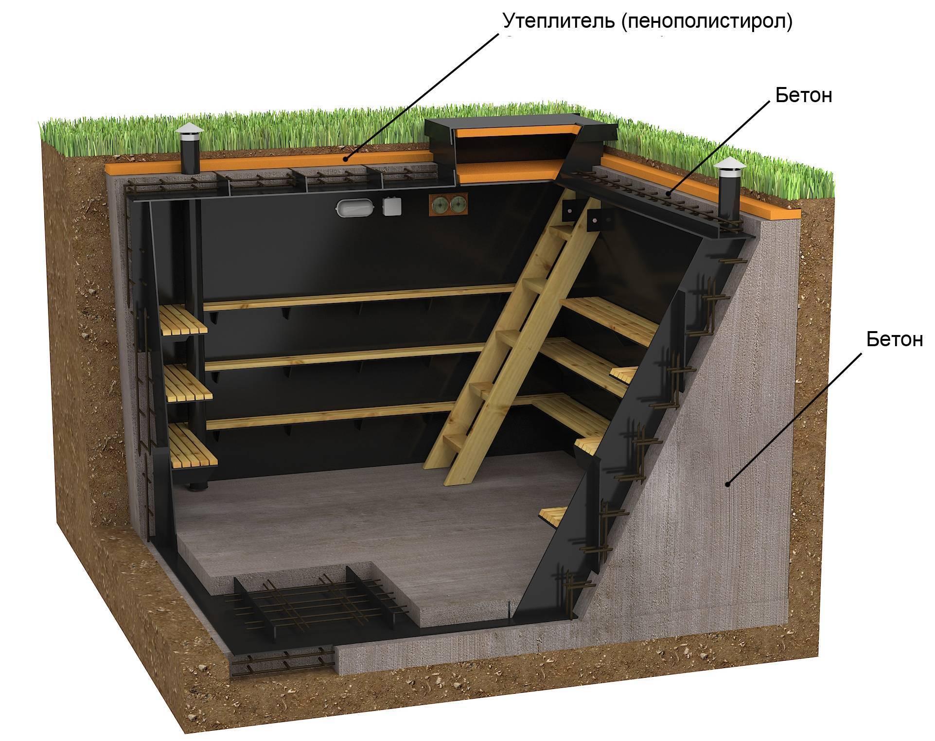 Компостная яма/компостер: какой тип выбрать, как разместить на участке, конструкции и изготовление | вариант юг строй