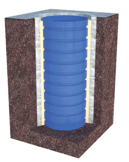 Пластиковые дренажные колодцы для воды