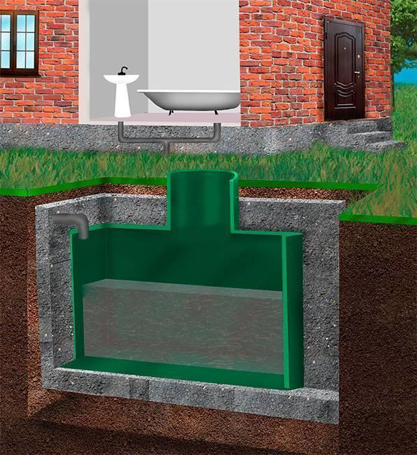 Как выбрать септик для частного дома: виды и технические параметры автономных канализаций | умный выбор | яндекс дзен