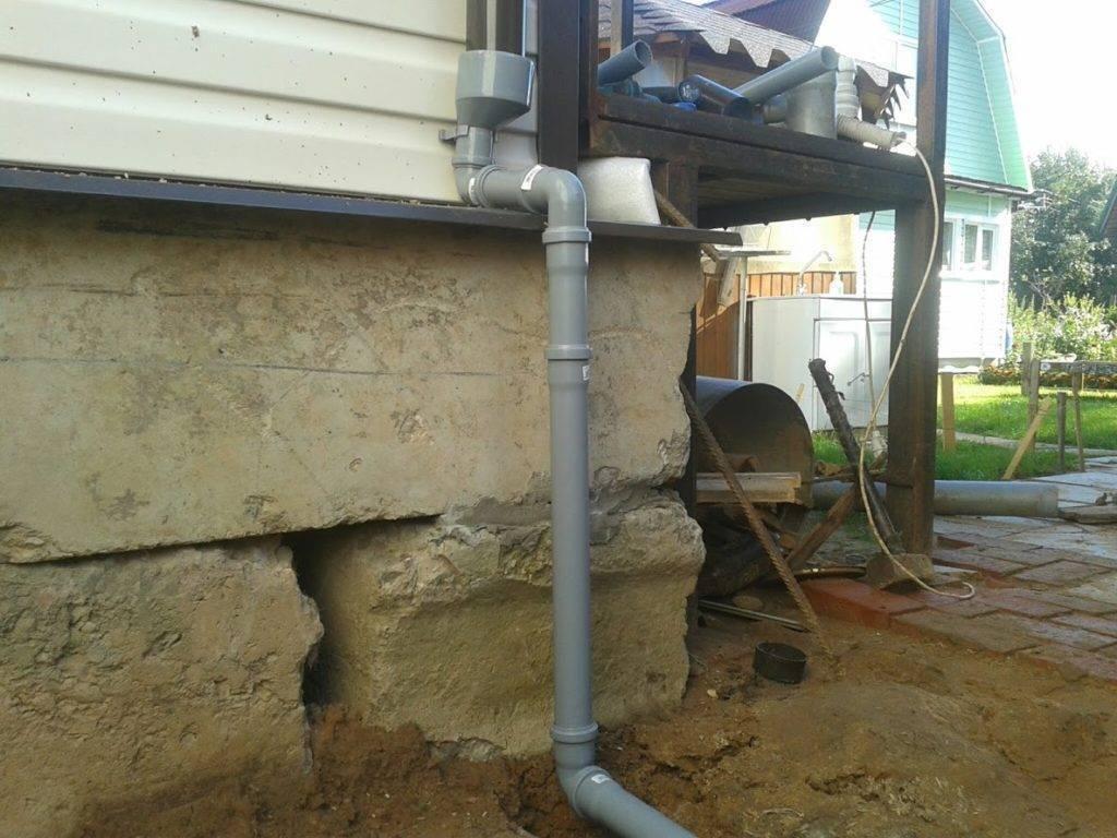Отвод поверхностных вод: система отвода поверхностных вод