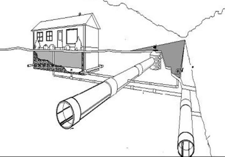 Наружная ливневая канализации - уклон, колодцы, решетки