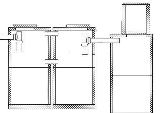 Вентиляция септика из бетонных колец: виды, принцип действия