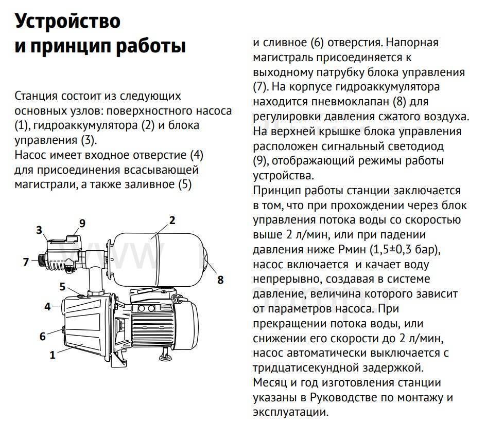 Гидроаккумулятор для систем водоснабжения: принцип работы гидробака, ля чего нужен, как работает, как выбрать, как устроен гидроаккумуляторный бак, устройство, назначение