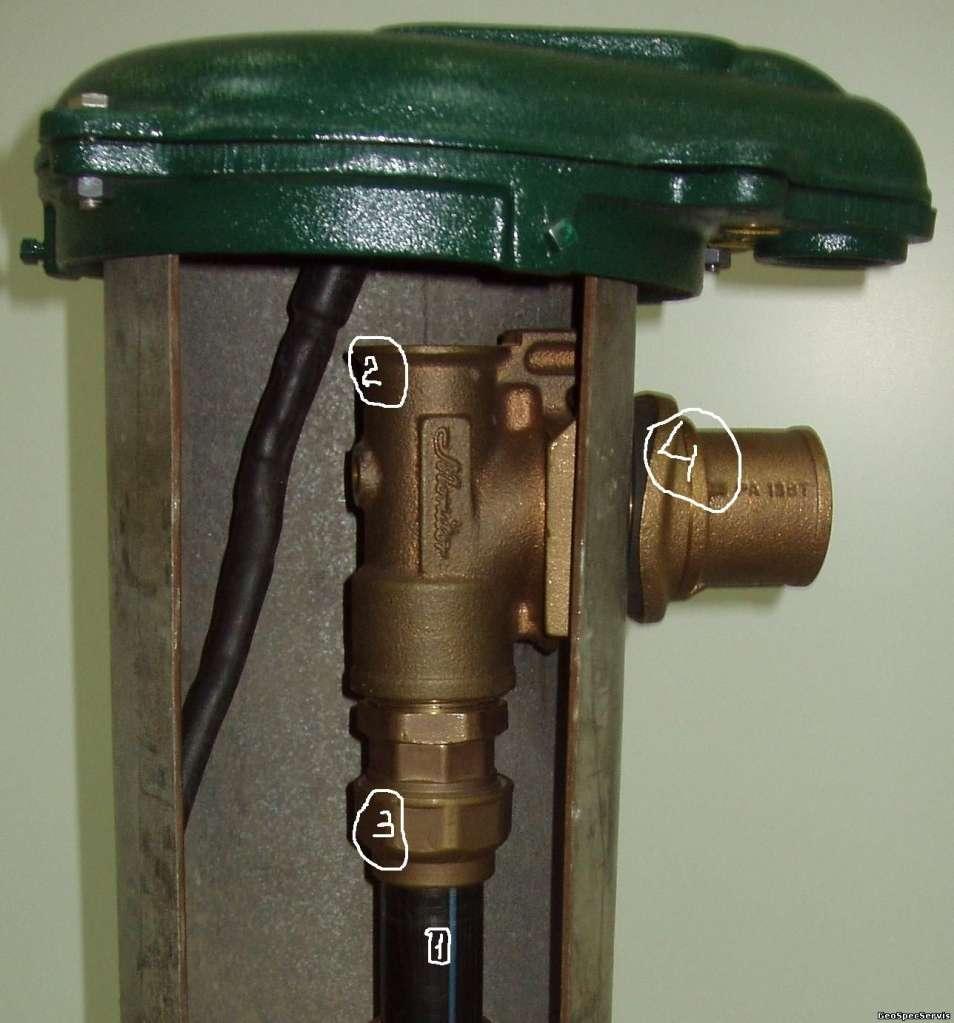 Адаптер или кессон: что лучше для обустройства скважины