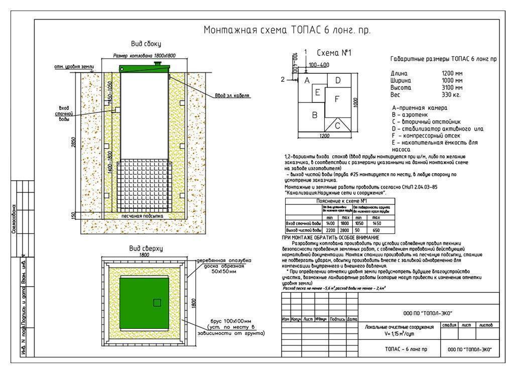 Септик топас: принцип работы, назначение и устройство, установка под ключ