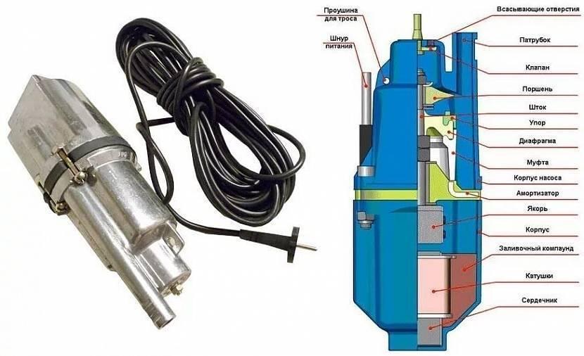 Какой выбрать насос для колодца погружной или поверхностный?