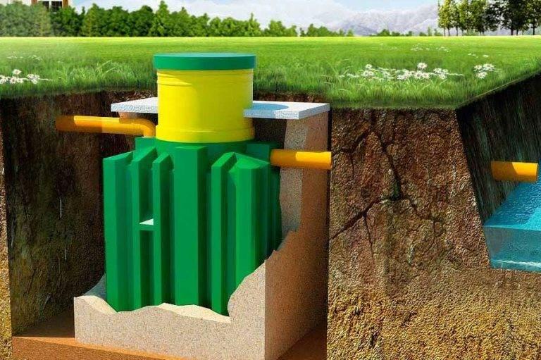 Выгребная яма на даче: из каких материалов сделать и как выбрать | септик клён официальный сайт производителя!