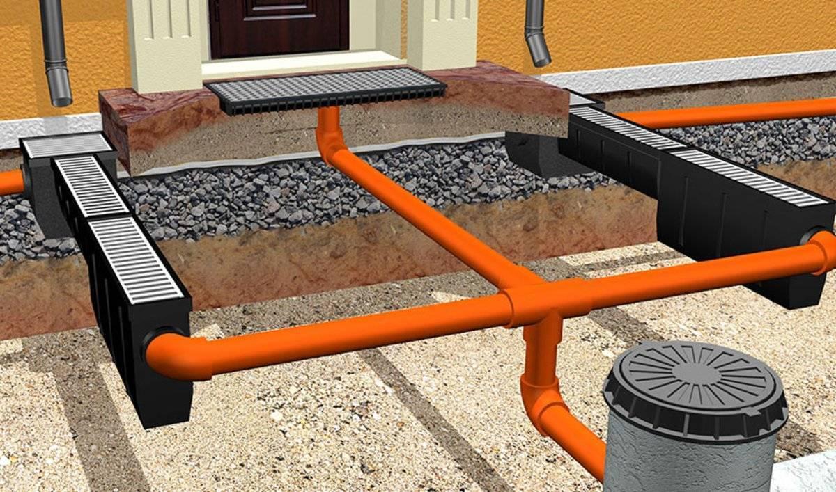 Дренажная система водоотведения: устройство дренажа водоотвода, грунтовые воды, строительство водоотводной системы, схема монтажа для отведения ливневых вод