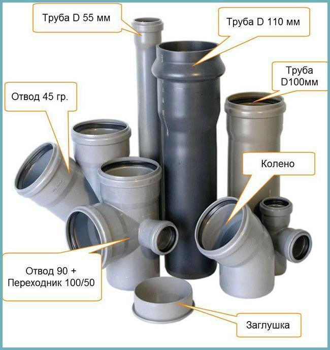 Какие бывают виды канализационных труб и фитингов для наружной и внутренней канализации (пластиковые, пвх, полипропиленовые), размеры и диаметры труб