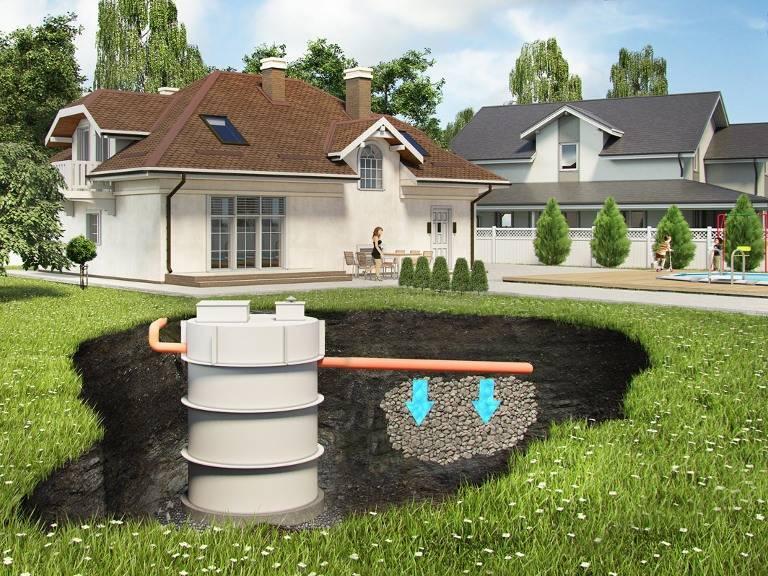 Канализация загородного дома: внутренние и наружные системы, видео-инструкция по установке и фото