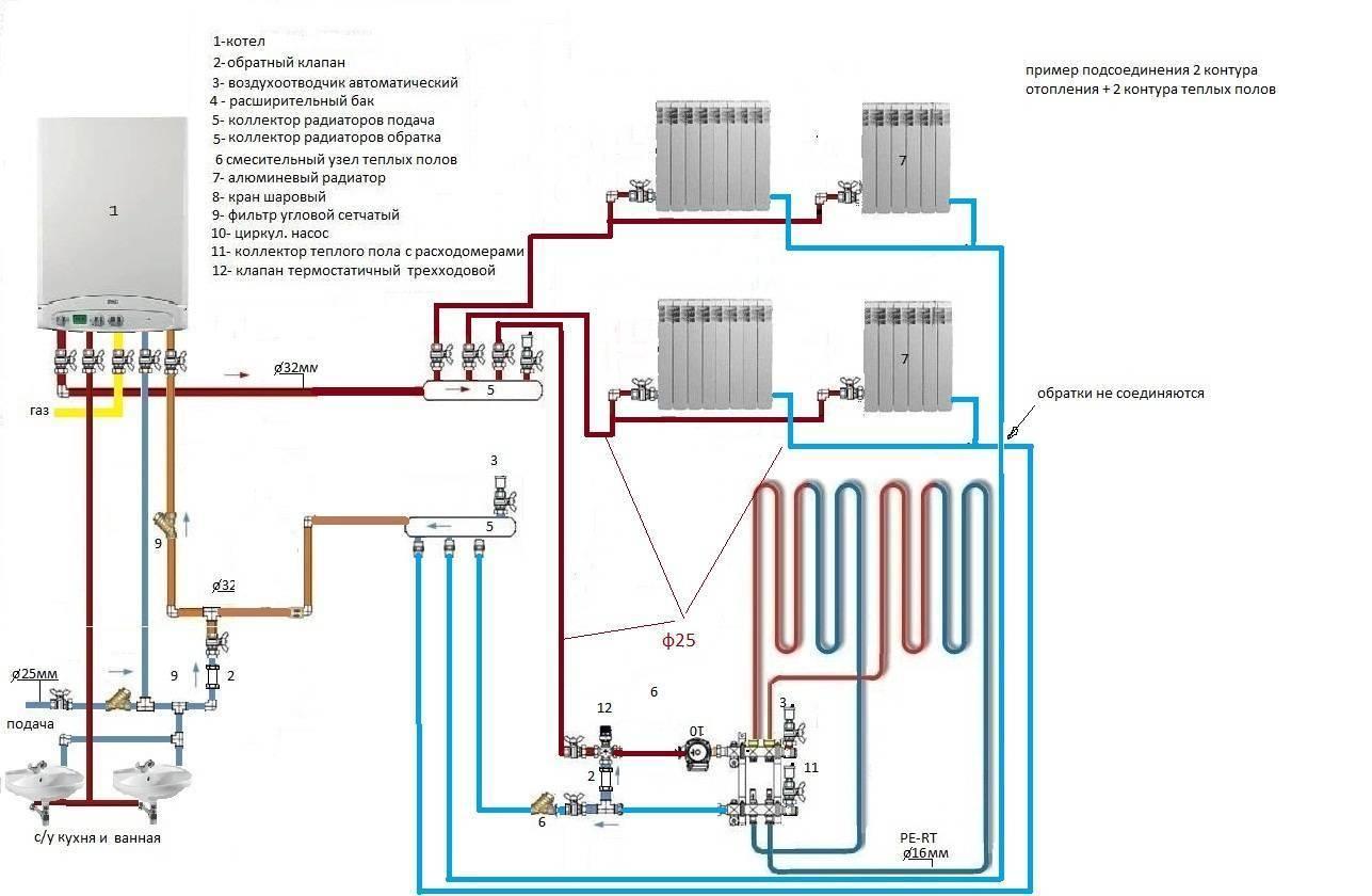 Установка автономного отопления в квартире и многоквартирном доме