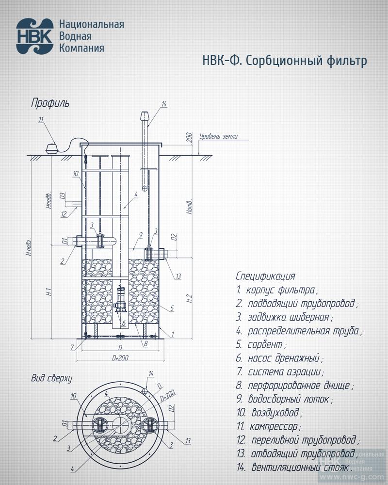 Рукавные фильтры: принцип работы, устройство и характеристики
