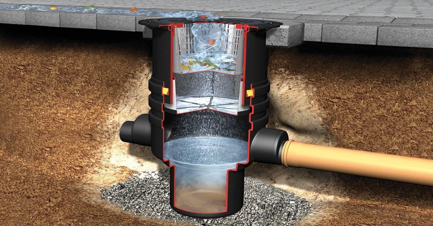 Дренажный колодец: пластиковый для ливневой канализации и смотровой для дренажа, устройство и установка септика, как сделать своими руками