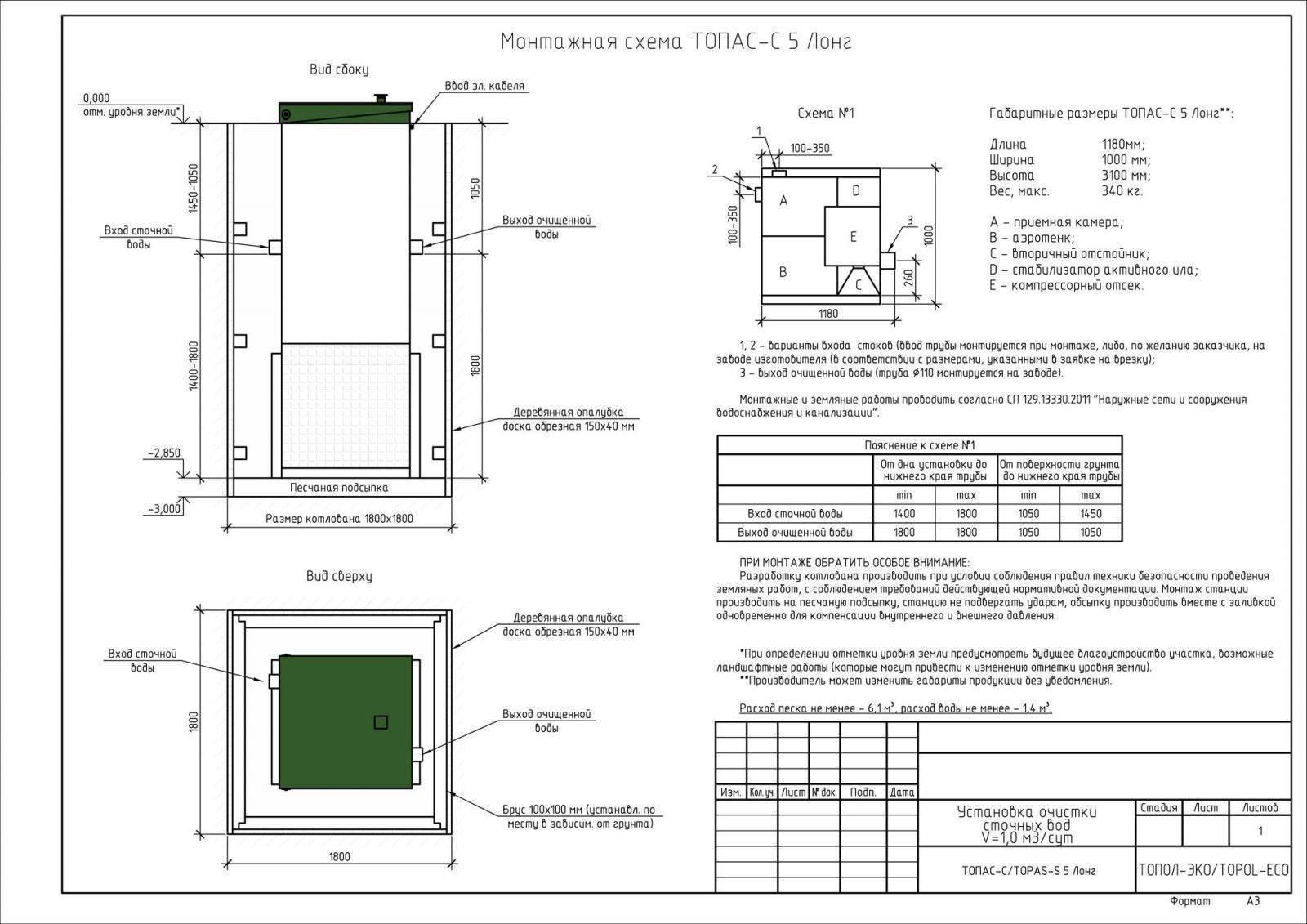 Топас 4 - обзор компактного септика для небольшого дома или дачи