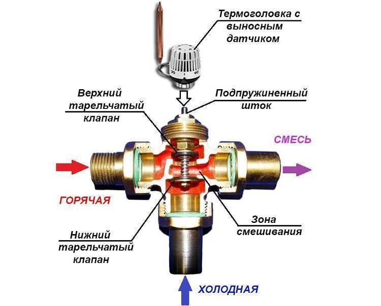 Схема трехходового клапана для отопления с терморегулятором — классификация и особенности выбора