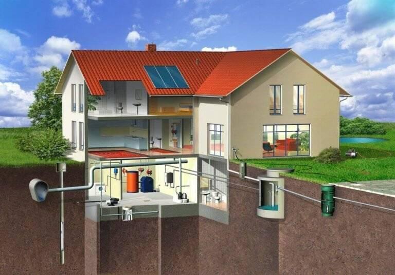 Тепловой насос геотермальный для отопления дома: система труб в земле и принцип действия