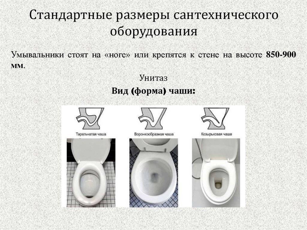 Выбираем сантехнику: какой унитаз лучше смывает и характеристика систем выпуска
