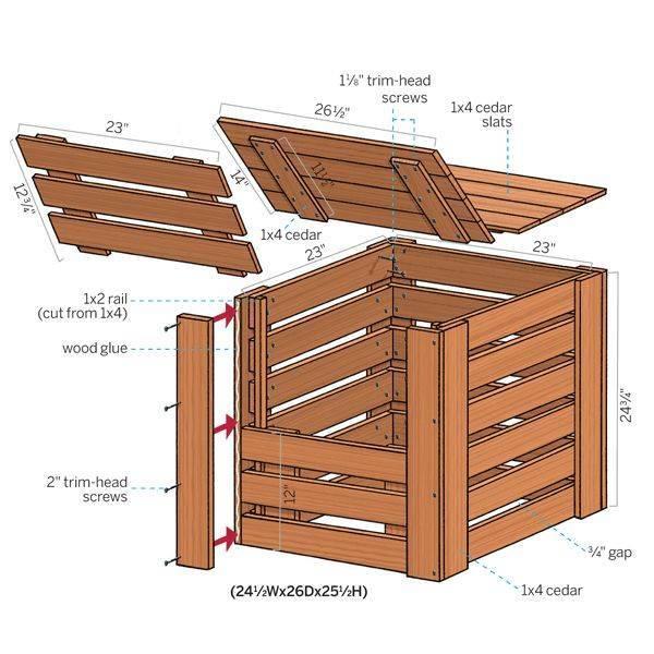 Садовый компостер: виды, правила выбора, модели от производителей, инструкция по сборке своими руками