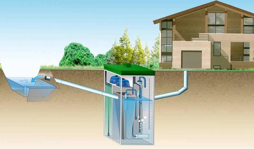 Локальная станция очистки сточных вод: устройство и принцип работы
