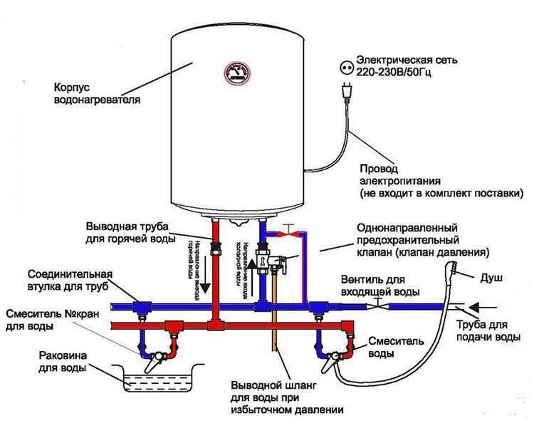 Установка накопительного водонагревателя своими руками - правила и инструкция по монтажу