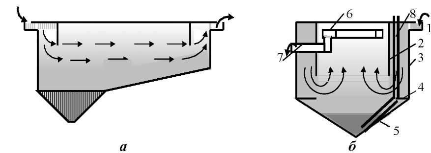 Отстойники воды: их применение и принципы работы