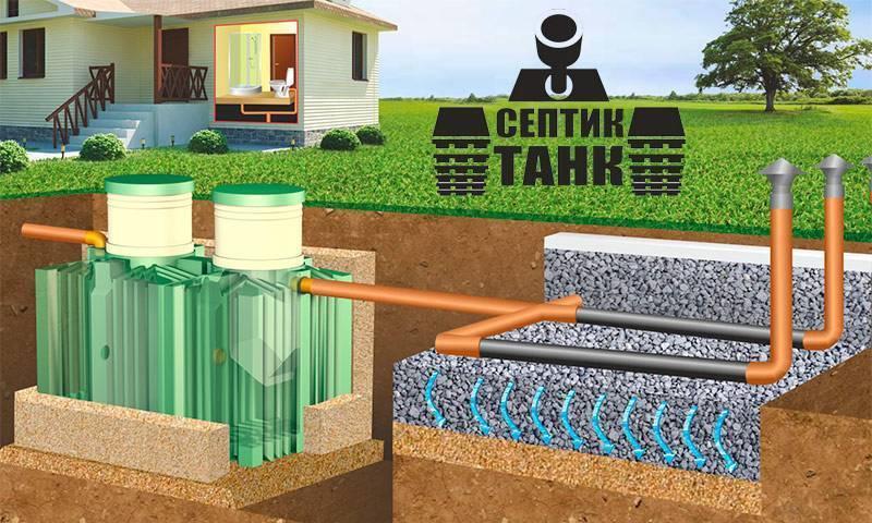 Конструкция септика танк 2 и правила его установки на участке