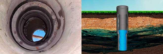 Технология углубления колодца пластиковой трубой